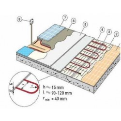 Ecofloor / Budget 4mm vloerverwarming, 160W/m2, incl thermostaat Basic Floor
