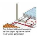 Ecofloor / Budget 4mm vloerverwarming, 160W/m2, incl thermostaat TH89Plus